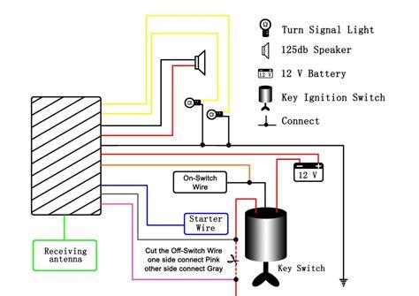 motor wiring loncin 110cc wiring diagram 90 similar