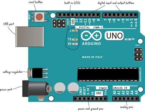 Chapter Parts Arduino