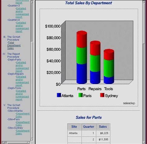sales analysis report format sample