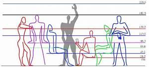 Modulor Le Corbusier : file modulor wikipedia ~ Eleganceandgraceweddings.com Haus und Dekorationen
