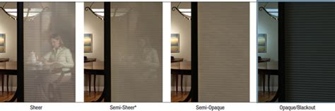 Light Filtering Curtains Vs Blackout by Blackout Shades Room Darkening Blinds Fairfield Ct