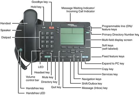 Diagram Of The Telephone by It Services Voip Ip Phone 2004