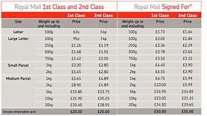 Parcel Post Rates Usps Chart Royal Mail International Standard Small Parcels Tracking