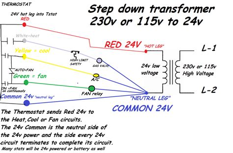 Electrical How Can Use Separate Transformer