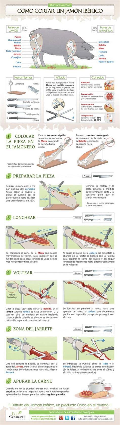 recette cuisine musculation épinglé par dimo panagiotakos sur spain