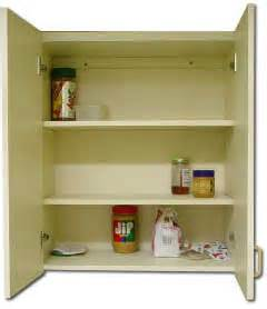 Open Cupboard Food Pantry by When The Cupboard Is Empty Florida Writers Conference