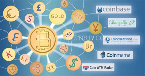 Best bitcoin trading platform australia. Prime 5 Bitcoin/Cryptocurrency Exchanges Supporting Fiat (Up To Date 2020)