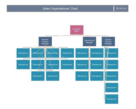 Sales Team Structure Template by 40 Organizational Chart Templates Word Excel Powerpoint