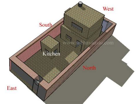 vastu shastra for kitchen sink vastu for kitchen hearth oven sink subhavaastu 8799