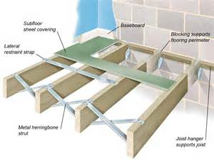 Suspended Ceiling Joist Hangers all about joist and concrete floor structures diy