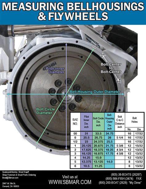 understanding sae bellhousing  flywheel measurements