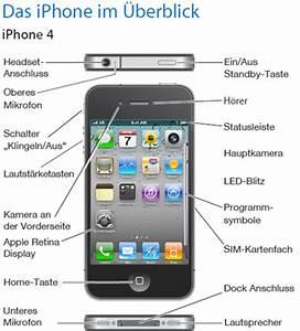 Iphone 6 Handbuch : apple stellt iphone 4 handbuch zum download bereit it ~ Orissabook.com Haus und Dekorationen