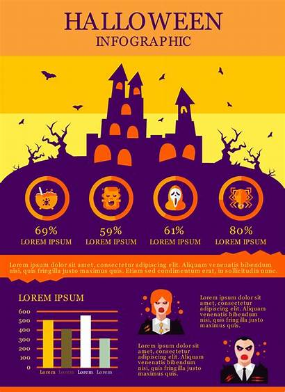 Infographic Halloween Edit Templates Minutes Template Facts