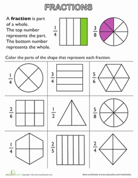 fraction fundamentals part of a whole worksheet