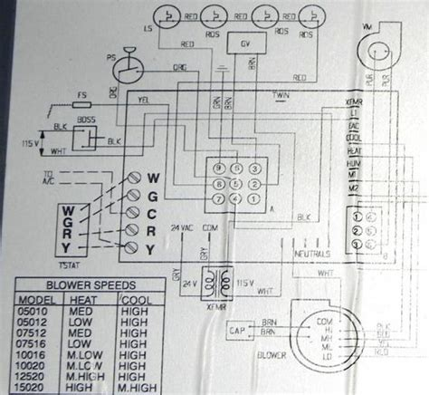 Armstrong Air Conditioning Wiring Diagram by Lennox Furnace Thermostat Wiring Diagram Fuse Box And