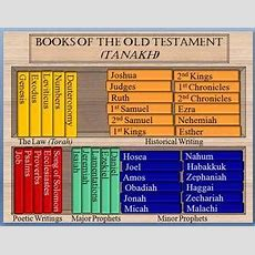 Books Of The Old Testament Old Testament Bookshelf  Scripture Power!  Bible Teachings, Lds