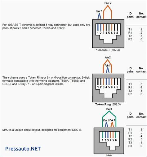 Wiring Termination And Diagram Rj11 Rj45 by Rj11 To Rj45 Wiring Diagram Www Apktodownload