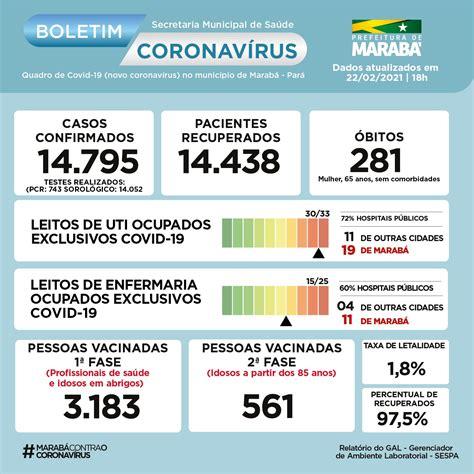 Boletim COVID-19 de 22/02/2021 - Prefeitura de Marabá - Pa