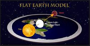 How do flat earthers explain the moon phases? How can a ...