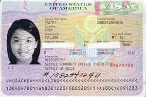 International Student Visas to Study in the USA | UniCurve
