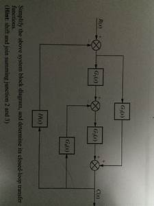 Solved  Simplify The Above System Block Diagram  And Deter