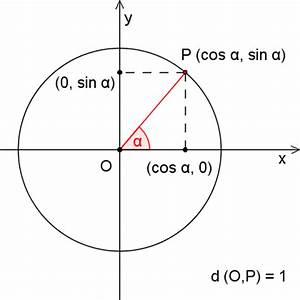 Sin Berechnen : x und y von einem punkt p auf einem kreis ermitteln programmierung und informatik ~ Themetempest.com Abrechnung
