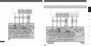 Page 15 Of Denon Stereo Receiver Avr