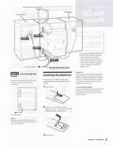 Sony Fh-b411