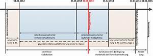 Kündigungsfrist Tvöd Berechnen : berechnung retentionsrecht ihre notariate im kanton z rich ~ Themetempest.com Abrechnung