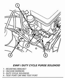 2004 Dodge Ram 5 7 Hemi Engine Diagram