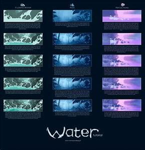Water Tutorial by MinnaSundberg on DeviantArt