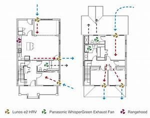 Lunos E U00b2  A Zero Energy Home Solution