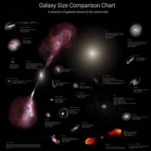 How Big Are Galaxies