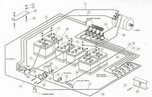 90 club car wiring diagram 90 wiring diagrams