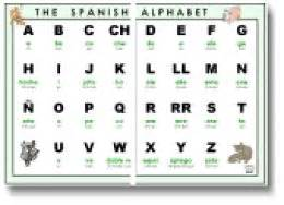 post printable spanish alphabet pronunciation