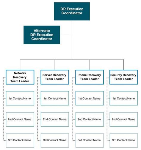 Call Tree Diagrams  Wiring Diagram Schemes