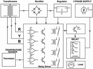 Difference Between Single Phase And 3 Phase Induction Motor