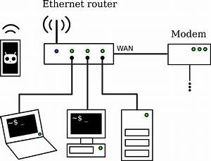 a smart vpn gateway chapelier fou With homenetworkingdiagrampng
