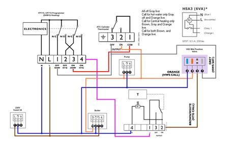boiler wiring diagrams wiring diagrams image free