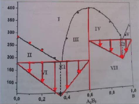 Construction Diagramme De Phase by Diagramme De Phase Smc S3 Darija Exercice N 176 10