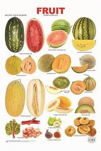 Französisches Essen Liste : 13 besten fruit bilder auf pinterest gesunde ern hrung s dfr chte und exotische fr chte ~ Orissabook.com Haus und Dekorationen