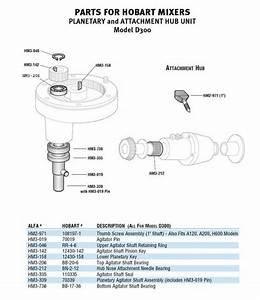 Upper Agitator Bearing For Hobart Mixer Oem   Bb-20-6 Hobart Mixer Parts
