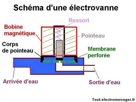 sch駑a chambre de culture schema cablage electrovanne gaz