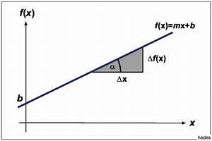 Steigung Berechnen Formel : video steigung in einem punkt berechnen so geht 39 s bei einer nichtlinearen funktion ~ Themetempest.com Abrechnung