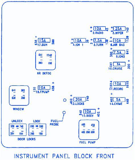 Saturn Aura Interior Fuse Box Block Circuit