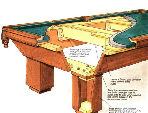 pool table design plans building a pool table finewoodworking