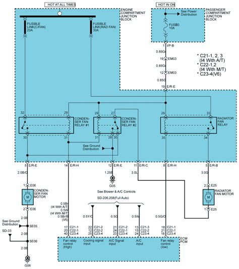 Free Wiring Diagram 2003 Hyundai Santum Fe by Repair Guides System 2003 Cooling System