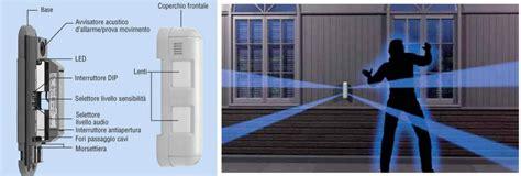 Lade A Sensore Per Esterni by So Bxr Infrarosso Doppia Tenda Esterno Basso Assorbimento
