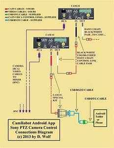 Usb Endoscope Wiring Diagram