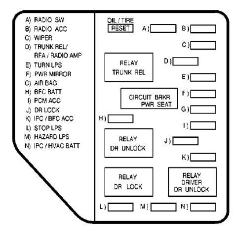 Oldsmobile Fuse Block Diagram by Oldsmobile Alero 2000 Fuse Box Diagram Auto Genius